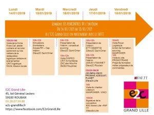 Semaine des rencontres de l'intérim E2C Grand Lille